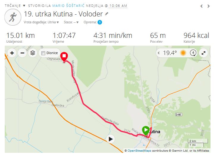 kutina_voloder_2019